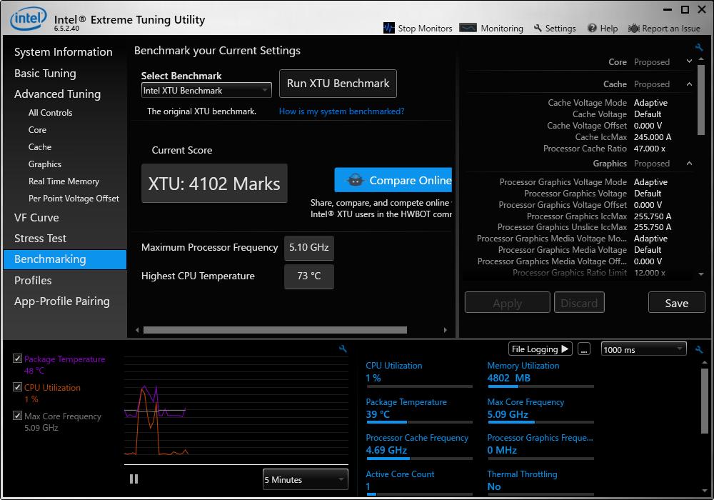 XTU Benchmark 5.1G