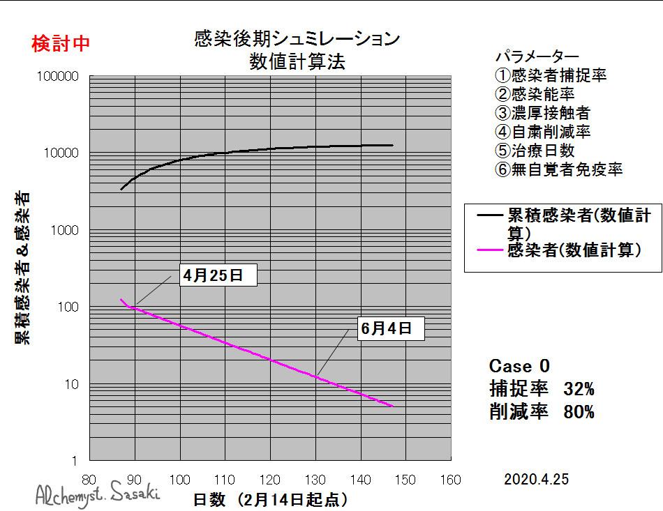 Case0.jpg
