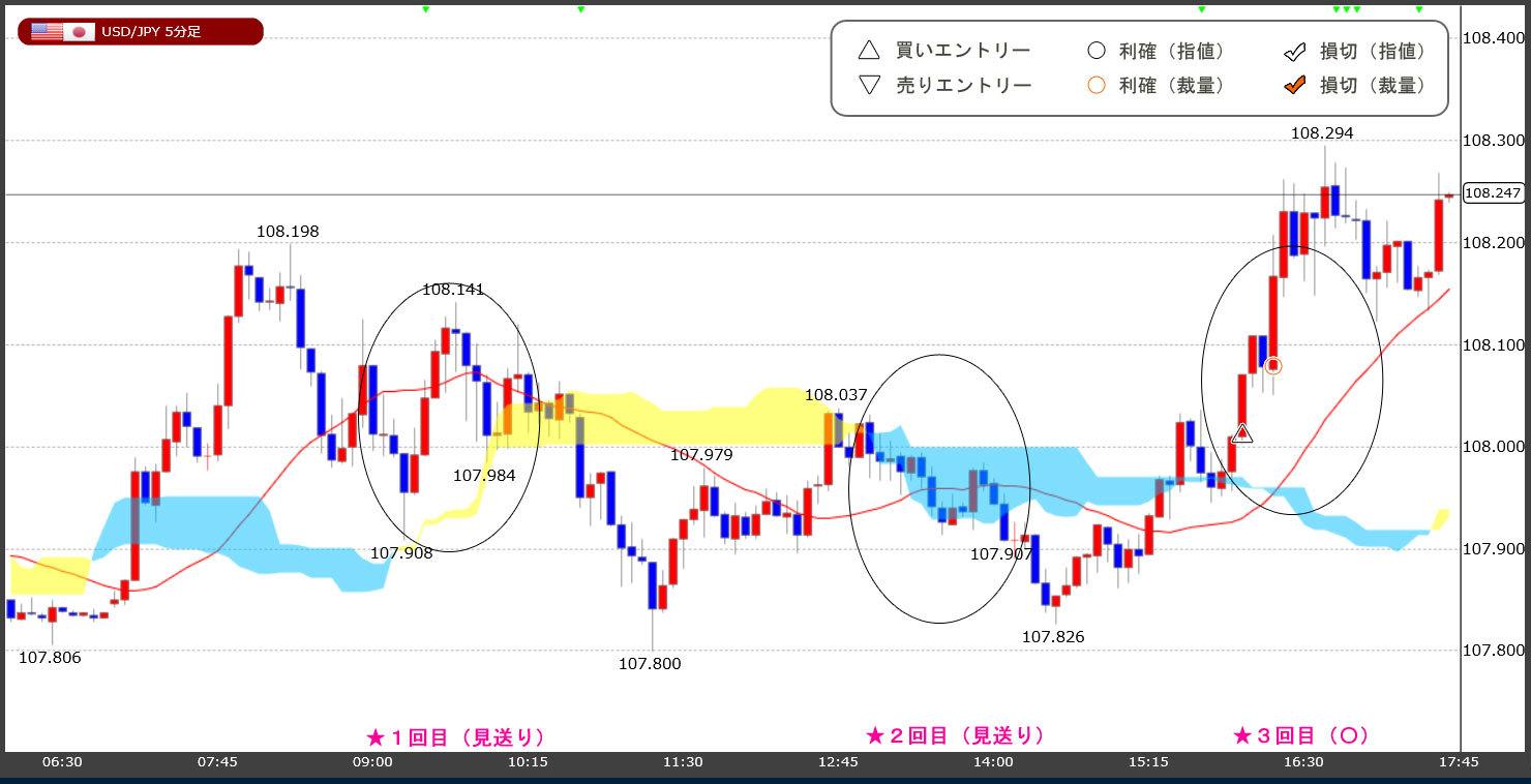 FX-chart20200403.jpg