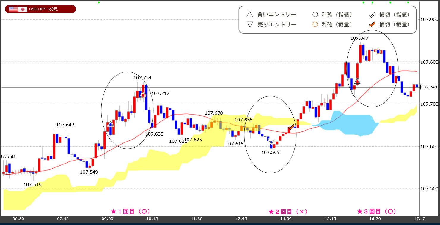 FX-chart20200521.jpg