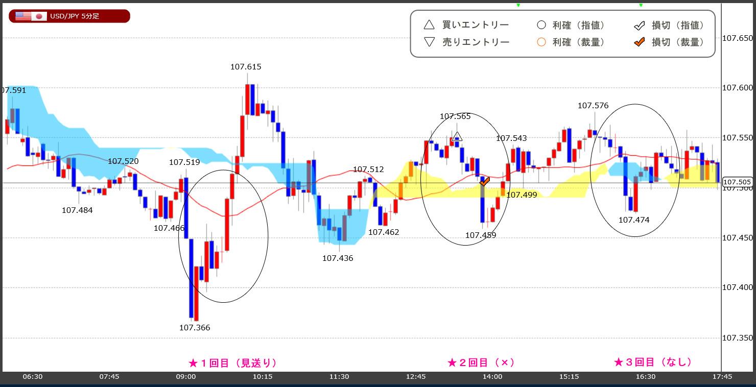 FX-chart20200527.jpg