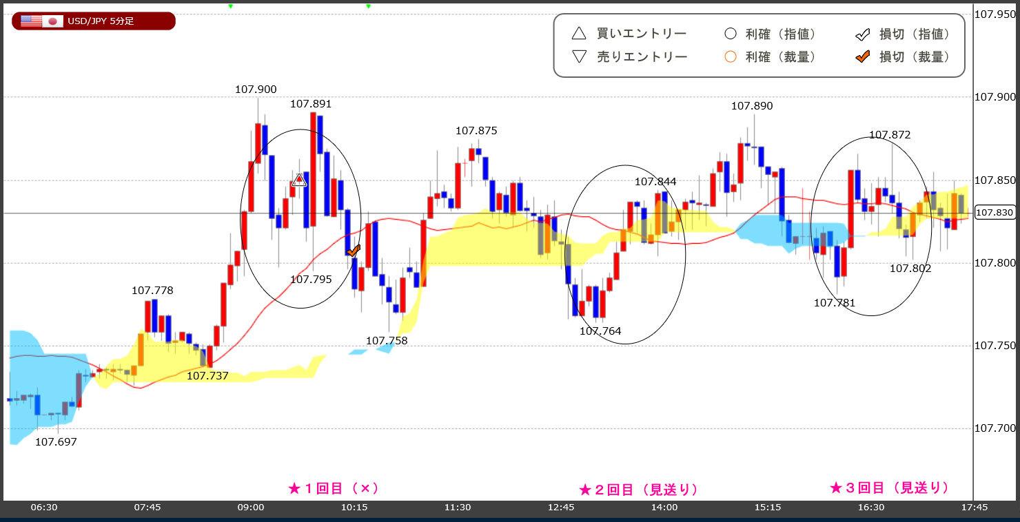 FX-chart20200528.jpg