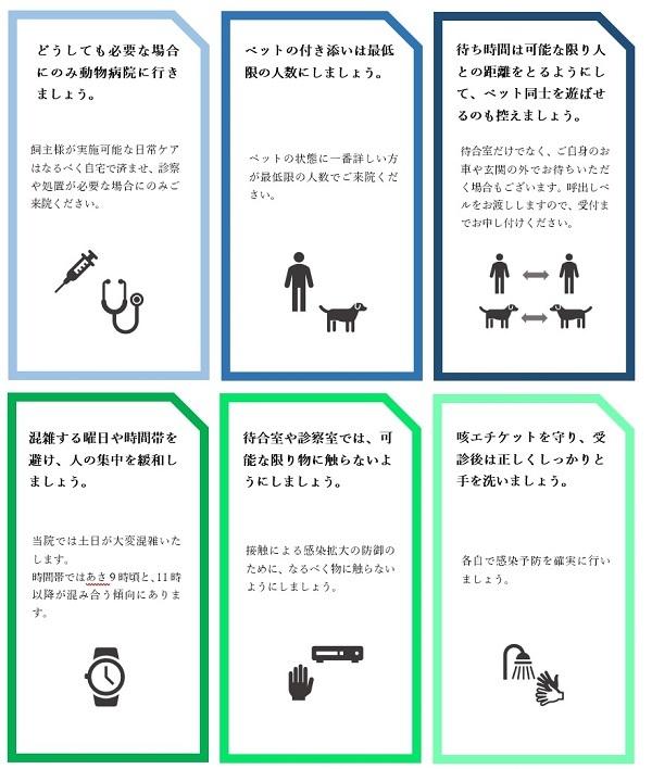 コロナウイルスのアドバイス