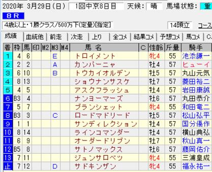 200329中京8R結果