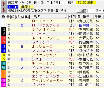 20春風S