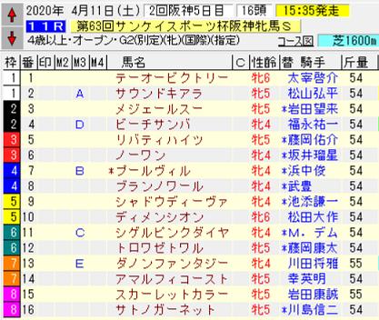 20阪神牝馬S