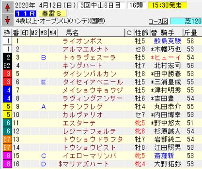 20春雷S