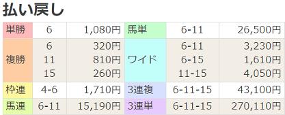 200412阪神7R払戻