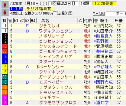 20ラジオ福島賞