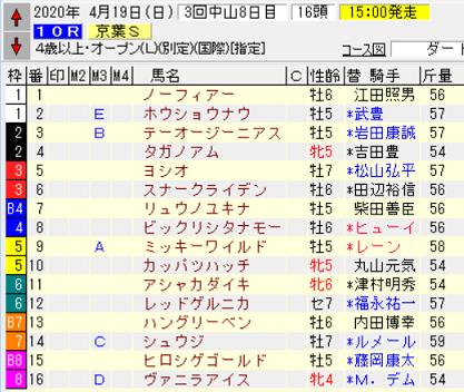 20京葉S