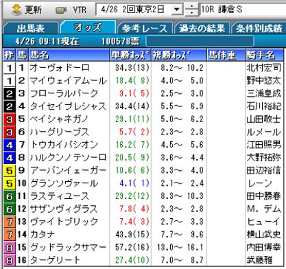 20鎌倉Sオッズ