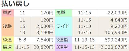 200426東京4R払戻