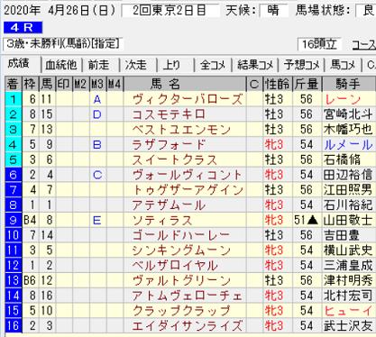 200426東京4R結果