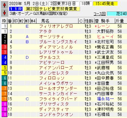20青葉賞