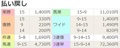200510新潟6R払戻