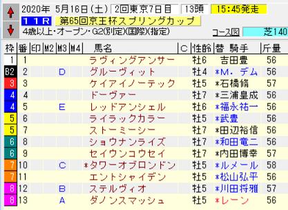 20京王杯SC