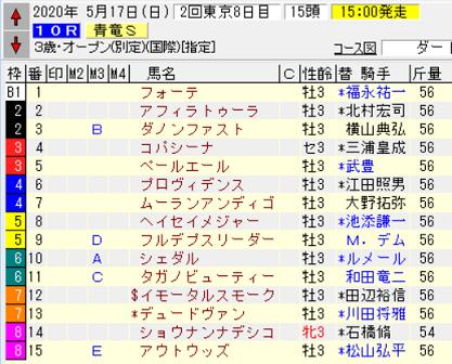 20青竜S
