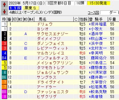20栗東S
