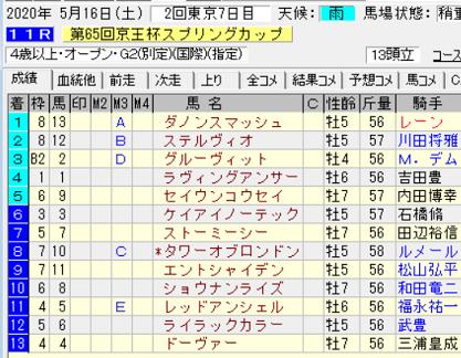 20京王杯SC結果