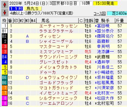 20烏丸S