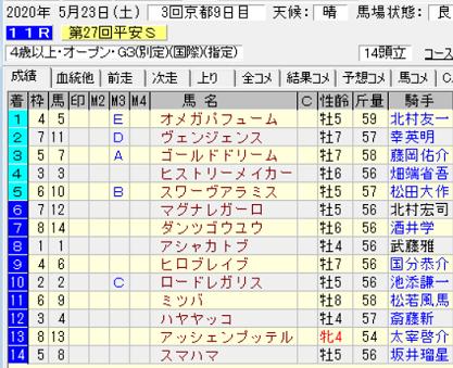 20平安S結果