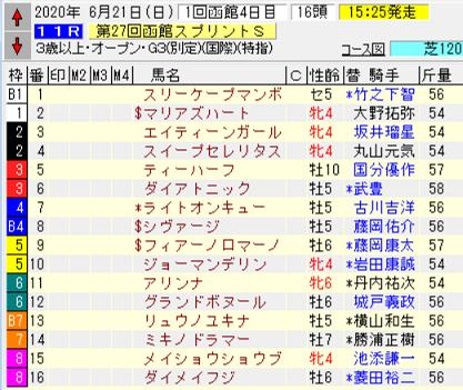 20函館スプリントS