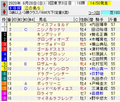 20江の島S