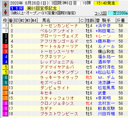20宝塚記念