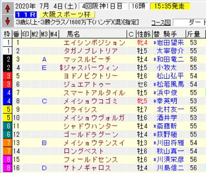 20大阪スポーツ杯