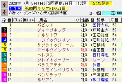 20ラジオNIKKEI賞