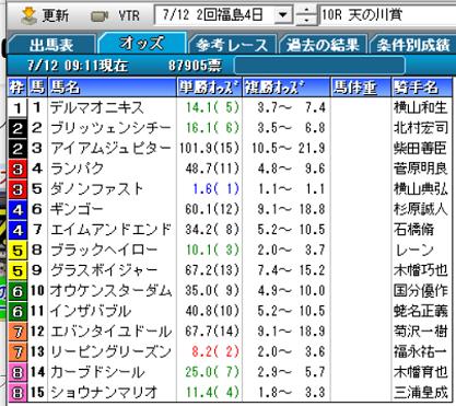 20天の川賞オッズ