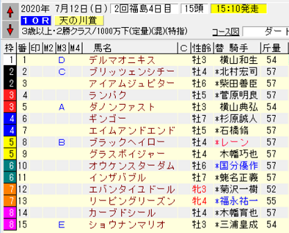 20天の川賞
