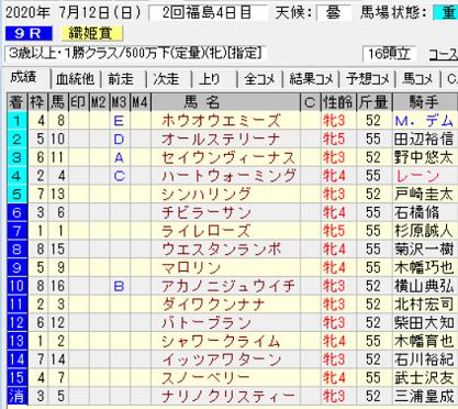 20織姫賞結果