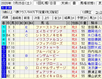 200725札幌12R結果