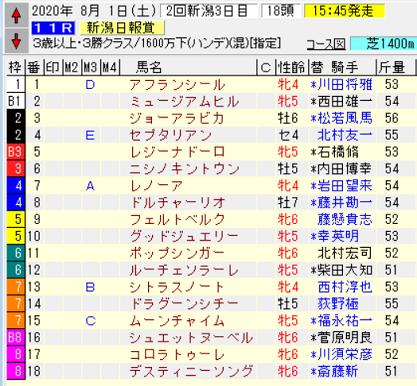 20新潟日報賞