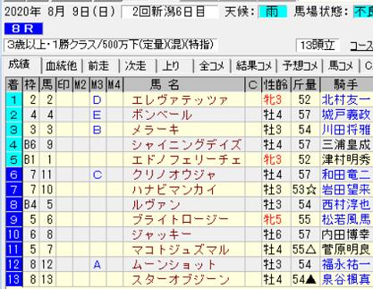 200809新潟8R結果