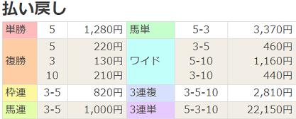 20阿賀野川特別払戻