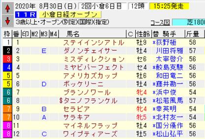 20小倉日経オープン
