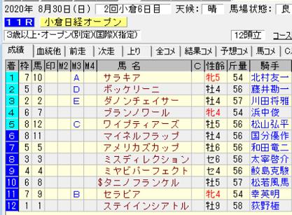 20小倉日経オープン結果