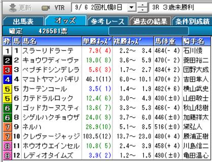 200906札幌3R確定オッズ