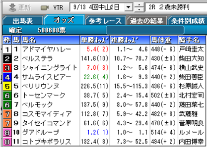 200913中山2R確定オッズ