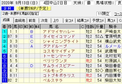 200913中山2R結果
