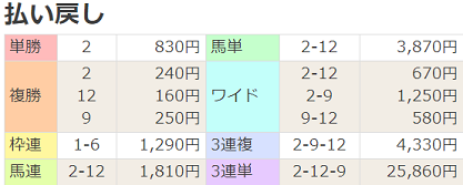 20201007195427ebe.png