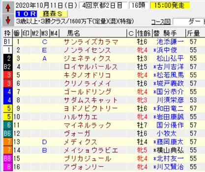 20藤森S