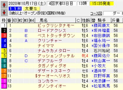 20太秦S