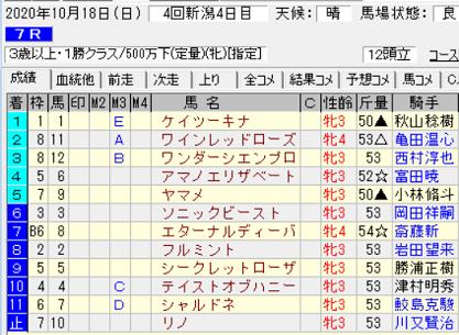 201018新潟7R結果