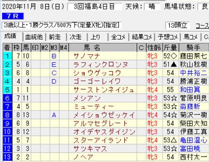 201108福島7R結果