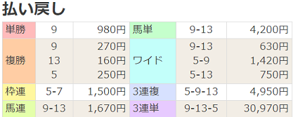 20瀬戸内海特別払戻