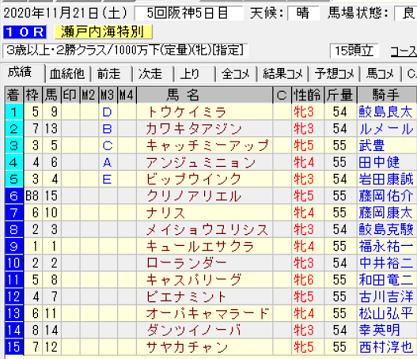 20瀬戸内海特別結果
