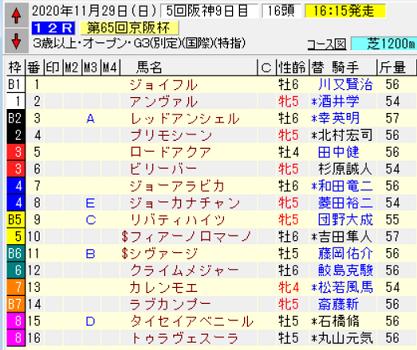 20京阪杯